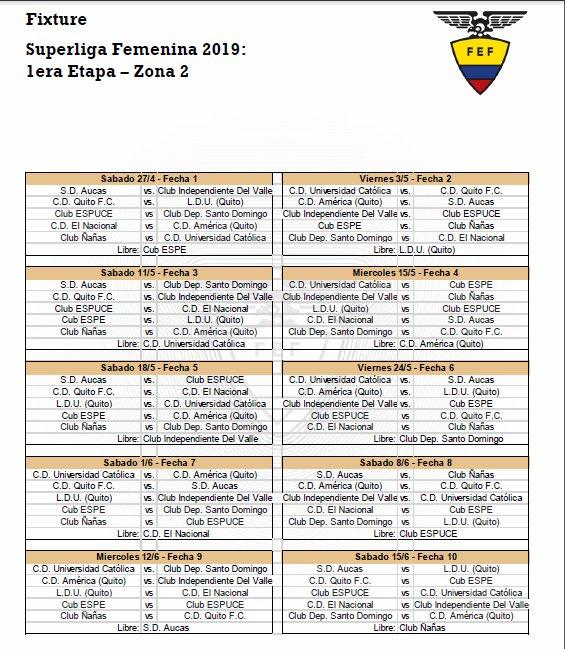 Calendario Liga Femenina.Futbol Ecuador Futbol Femenino Estructurado Todo El Calendario De La